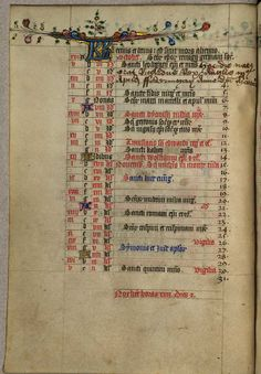 Page from the calendar of the Hours of Richard III. There is an entry in Richard's own hand marking his birthday: hac die natus erat Ricardus Rex anglie III(us) apud ffoderingay a. d. mcccc lij°. {LPL MS 474]