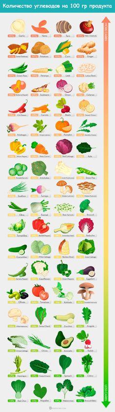 programma di dieta paleo per ms