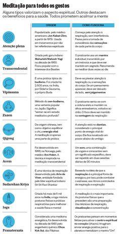 A Short Guide For Vipassana Meditation Vipassana Meditation, Easy Meditation, Mindfulness Meditation, Reiki, Qigong, Ayurveda, Coaching, Sup Yoga, Little Bit