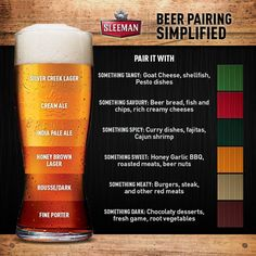 Celebrate #NationalBeerDay with a Sleeman brew.   We have a beer for every occasion. Here's a handy cheat-sheet to some food pairings for a few of your favourite brews. #NotoriouslyGood