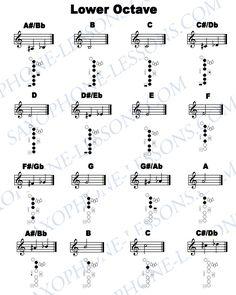 Alto Saxophone Keys Chart <b>saxophone</b> fingering <b>chart</b> <b>saxophone</b> lessons