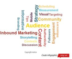 Wordcloud including the most important aspects of a great social media marketing strategy. Inbound Marketing, Social Media Marketing, Storytelling, Presentation, Branding, Brown, Brand Identity, Identity Branding, Browning