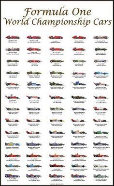 All Formula One World Championship winning cars Slot Cars, Race Cars, Gp F1, Formula 1 Car, Michael Schumacher, F1 Racing, Drag Racing, Car Advertising, Car Drawings