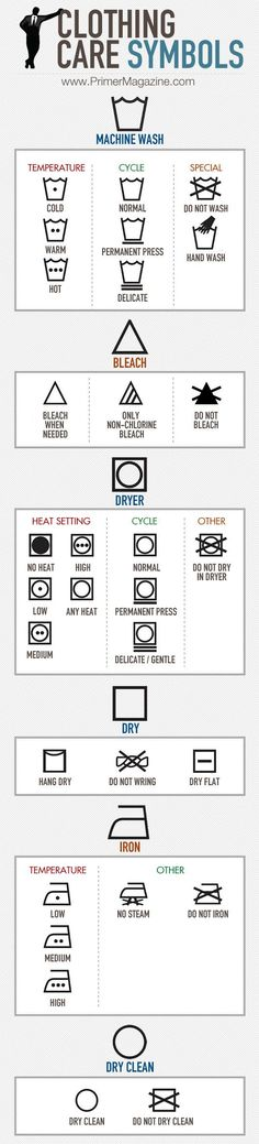This may come in handy when you're doing laundry in college: A guide to what all of those shapes and symbols actually mean, finally!