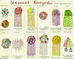 All the different styles of seasonal kanzashi worn by the maiko.