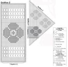 tapetes de croche com receitas e graficos - Pesquisa Google