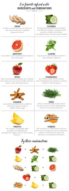 10 Best Ingredients For Making Infused Water | http://helloglow.co/healthy-infused-water/