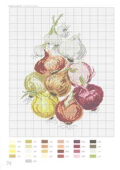 Cross Stitch Fruit, Cross Stitch Kitchen, Cross Stitching, Cross Stitch Patterns, Needlework, Vintage World Maps, Embroidery, Knitting, Medium