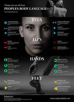 Educational infographic & data visualisation   Educational infographic : Body language infographic…   Infographic   Description  Educational infographic : Body language infographic    – Infographic Source –   - #Languages