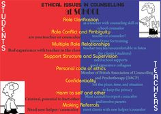 a counseling poster about teachers who apply counseling ability