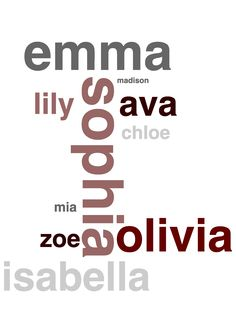 Top Baby Girl Names for 2012... I find it awesome that both our cats' names are on here...  Lily and Chloe