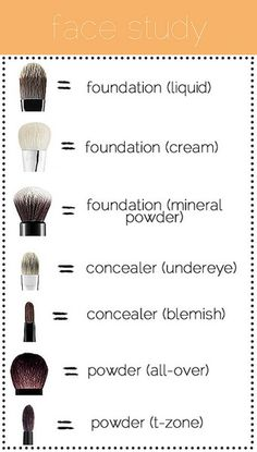 The use of different FACE makeup brushes (pretty self explanatory), My favorite is the mineral powder brush (Sephora #45), Its great for a full coverage foundation, easy to blend, no streaking. For a more Sheer coverage i suggest M.A.C 187 stipling brush and also M.A.C 130 (pictures not shown)