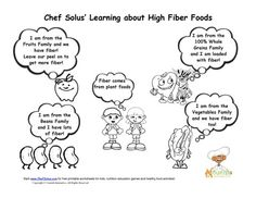 Printable activities and worksheets about nutrition and