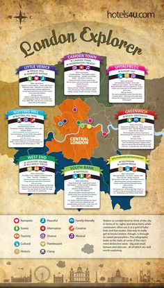 Travel infographic The London Explorer Infographic Oh The Places You'll Go, Places To Travel, England And Scotland, London Calling, London Travel, British Isles, Great Britain, Travel Tips, Travel Ideas