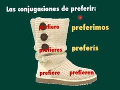 Boot verbs - example of conjugation chart activity