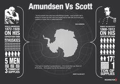 Amundsen contra Scott... ARE YOU AN AMUNDSEN OR SCOTT?
