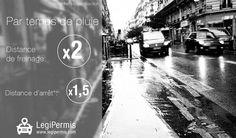 Sur sol mouillé, la distance de freinage est multipliée par 2. www.legipermis.com