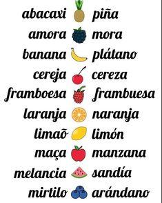 "@portuguesconhugo posted on Instagram: ""¿Cuáles frutas conoces en portugués?  🍓🍒🍎🍐🍌🍍 🤔😋"" • Aug 16, 2020 at 8:26pm UTC Learn Brazilian Portuguese, Learning, Words, Instagram, Raspberry Bush, Studying, Teaching, Horse, Onderwijs"