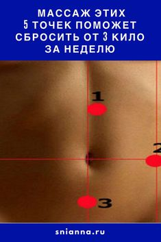 Workout Shoulder Hit Every Head Lose Fat, How To Lose Weight Fast, Yoga Fitness, Health Fitness, Acupuncture Points, Healthy Exercise, Ideal Body, Weight Loss Challenge, Atkins Diet