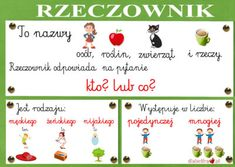 Polish Language, Teaching Tips, Preschool Activities, Homeschool, Education, Children, Google, Speech Language Therapy, Therapy