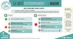 [#Infographie ] La santé environnement : à la maison