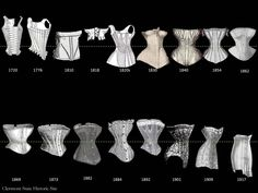 Clermont State Historic Site: Is it Really Necessary? Of Corset is!