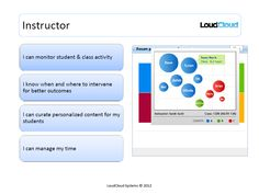 Learning Analytics for Instructors Need to be Loud andClear