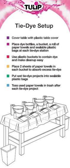 Tie Dye Setup Tie Dye Techniques and Patterns                                                                                                                                                      More