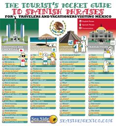 The Tourist's Pocket Guide to Spanish Phrases #infographic #Language #Education #Travel