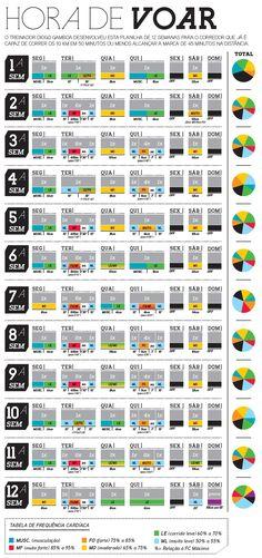 Corrida de Rua %u2013 O2porminuto - Planilhas