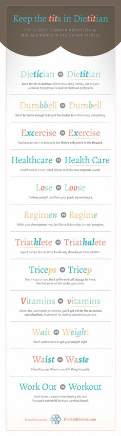 It's the new dirty dozen. We share the 12 most common misspellings in health and fitness.
