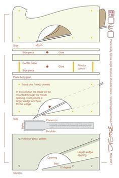 Low angel shoulder plane DIY (Div style plane) #4: Drawings Analys and Documentation... - by mafe @ LumberJocks.com ~ woodworking community