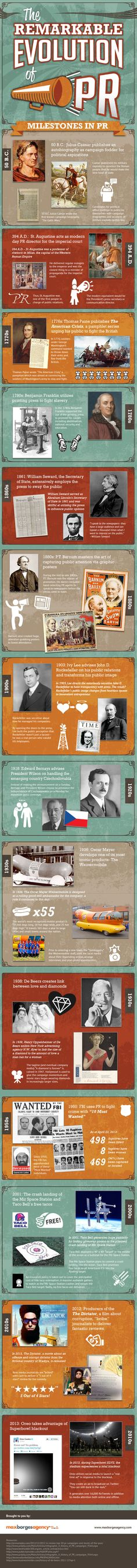 Although public relations wasn't officially a profession until relatively recently, the practice has been around for thousands of years. This infographic on traces the history of PR and its evolution. Content Marketing, Internet Marketing, Online Marketing, Digital Marketing, Internet Entrepreneur, Guerrilla Marketing, Event Marketing, Mobile Marketing, Marketing Plan