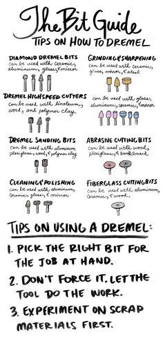 Dremel Bit Guide