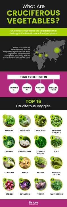 Cruciferous vegetables - Dr. Axe