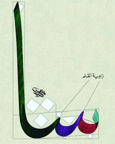 Arabic Calligraphy Design, Arabic Calligraphy Art, Arabic Art, Caligraphy, Teaching Art, Art For Kids, Lettering, Instagram Posts, Places