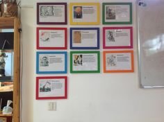 Learner Profile. Classroom Environment, A Classroom, Learner Profile, School Days, Second Grade, Gallery Wall, Wall Decor, Teaching, Education