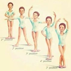 *Basic Ballet Positions* This would be so cute to frame in the dance studio!