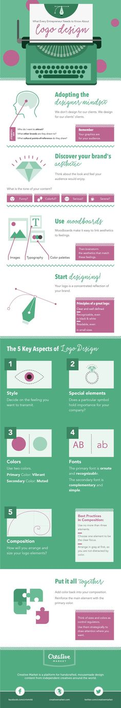 On the Creative Market Blog - Infographic: How to Create a Logo for a Startup