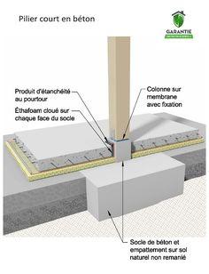 poutres de soutien en acier galvanis ipn pinterest poutres acier et vides sanitaires. Black Bedroom Furniture Sets. Home Design Ideas