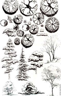 landscape graphics - Pesquisa Google #LandscapeDrawing