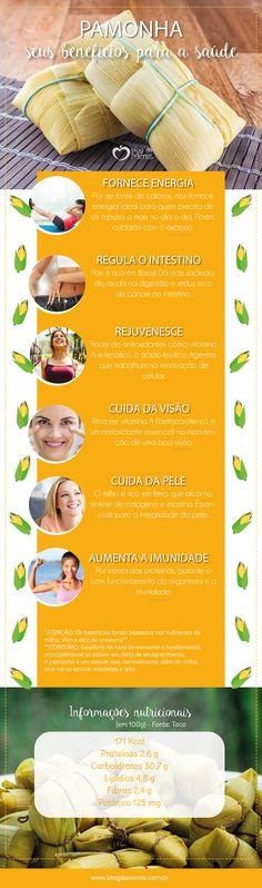 Pamonha: seus benefícios para a saúde - Blog da Mimis #pamonha #milho #receita #alimento #saudável #dieta #blogdamimis