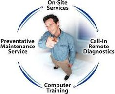 There are many reasons you should choose to Laptop Home Service that offer you offer you exclusive laptop/desktop services in Gurgaon at the nominal prices. We have been offering unbelievable laptop repair service Gurgaon location as your experienced repair service provider. http://www.laptophomeservice.in/laptop-repair-gurgaon.html