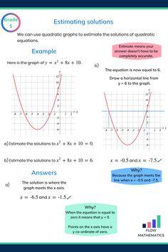 Using quadratic graphs to estimate solutions to equations summary. Add this pin to your board Algebra Worksheets, Maths Algebra, Math Formula Chart, Advanced Mathematics, Gcse Math, Maths Solutions, Math Poster, Math Formulas, Simple Math