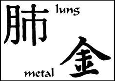 The lung is the master of qi. Above, it connects to the throat; below, it connects to the orifices of the heart and the liver. It is in charge of inhalation and exhalation, and, in more general terms, the flux of coming in and going out.  It is situated atop the other organs, so that it can keep them in check and push the body's waste materials downward, all the way into the large intestine.