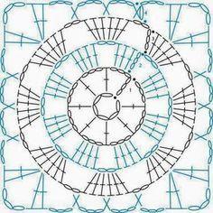 AnnieColors Sunburst Granny Square Pattern imágenes - Frases y Pensamientos