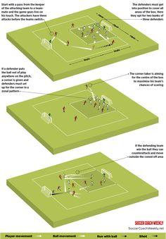 14-player practice for zonal defending