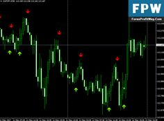 Download Aime Crossover With Alert Forex Indicator For Mt4