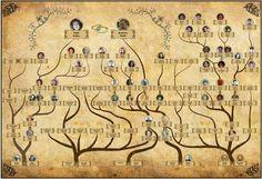 családfa - Google keresés Genealogy, Arabic Calligraphy, Google, Art, Art Background, Kunst, Family Tree Chart, Arabic Calligraphy Art, Performing Arts