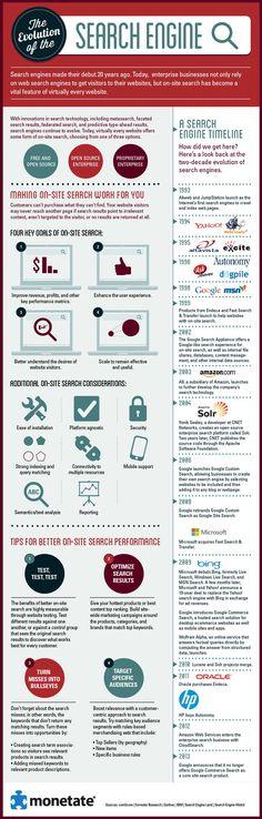 Search Engine Evolution - Webmag.co | Digital Resources for Net Professionals